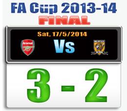 FA Cup Final Score